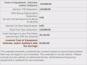 2012 Section 179 Deduction calculation